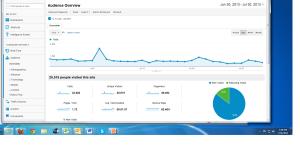 GoogleAnalyticsTWCJuly2013